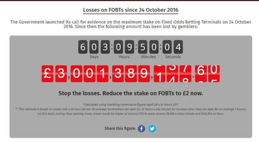 FOBT Losses